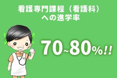 看護専門課程への進学率70~80%